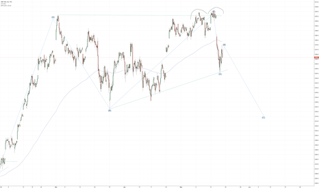 SPX: SPX: looking to add shorts in ending B