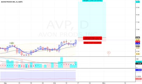 AVP: AVP - Long - Swing