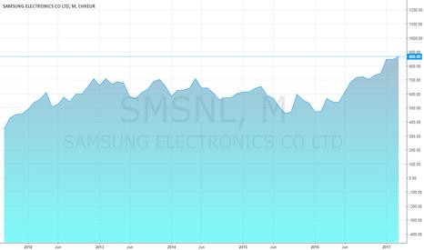 SMSN: BUY Samsung at market (866.50)