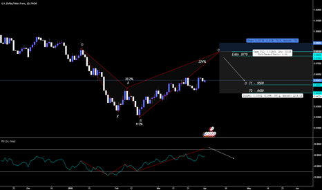 USDCHF: Shark > Possible 5-0 > Weekly Watch List