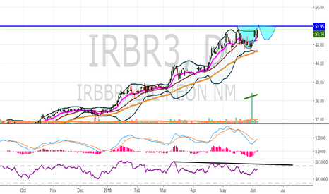 IRBR3: IRBR - taça e alça - D