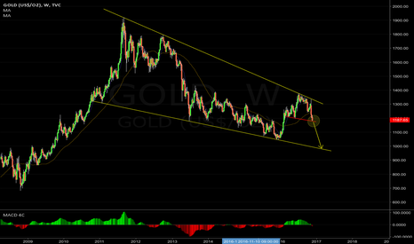 GOLD: Is possibible to see 1000 on Gold???