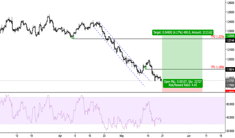 EURUSD: EUR/USD - Pandora's box is open