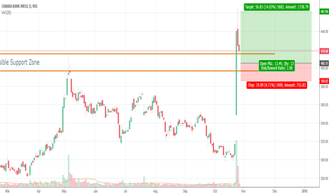 CANBK: Learning - CANBK Long