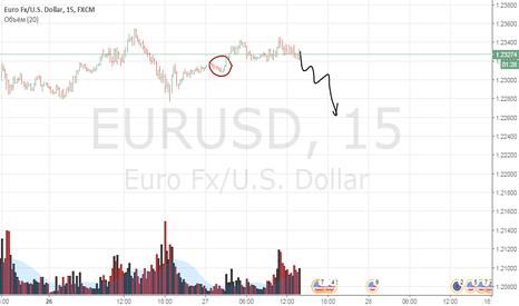EURUSD: EURUSD Продажа М 15