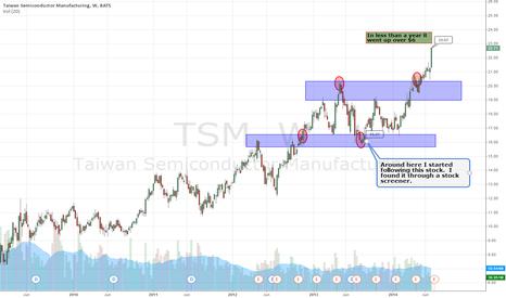 TSM: Missed Opportunity
