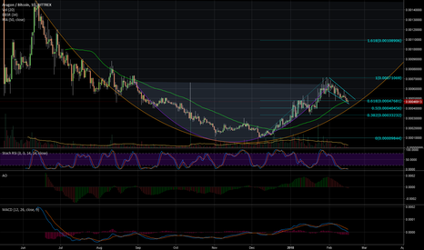 ANTBTC: $ANT Set to Take Off After Handle Is Complete