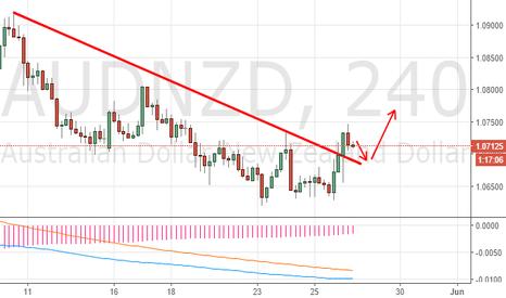 AUDNZD: AUDNZD crossing the trendline to bullish setup zone?