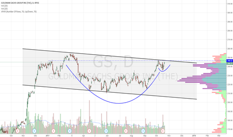 GS: C&H within channel