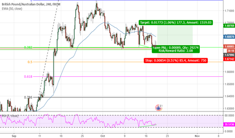 GBPAUD: Up Trend Is Resuming !