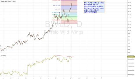 BWLD: BWLD