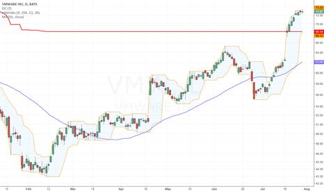 VMW: Window to be closed
