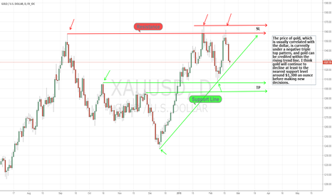 XAUUSD: GOLD nearest support level around $1,300 (XAU/USD)