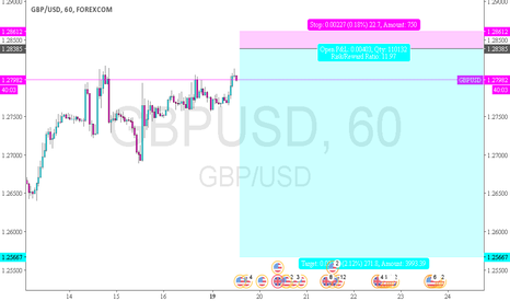 GBPUSD: GBPUSD - short a possible bearish flag