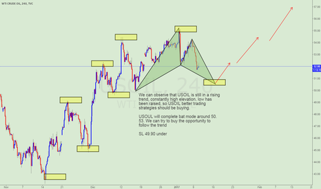 USOIL: Pay attention to 50.53 buy USOIL