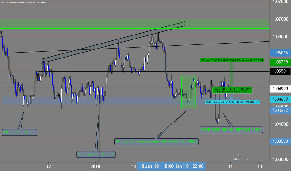 AUDNZD: naughty fake out.