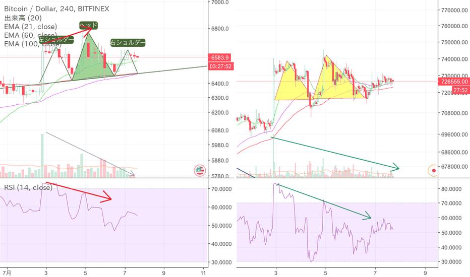 BTCJPY: BTC / USD