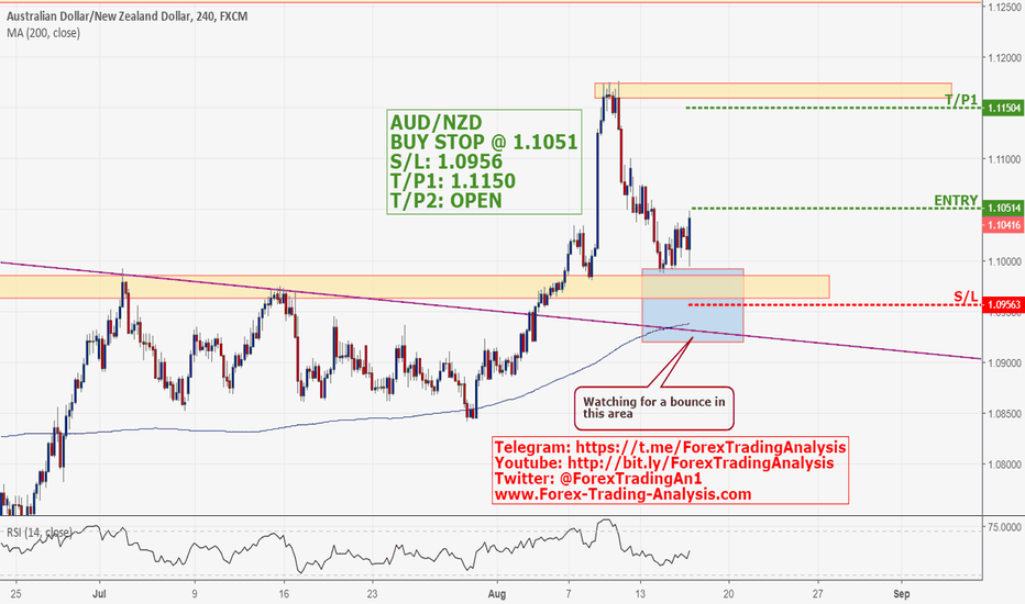 AUDNZD: AUD/NZD Long Opportunity