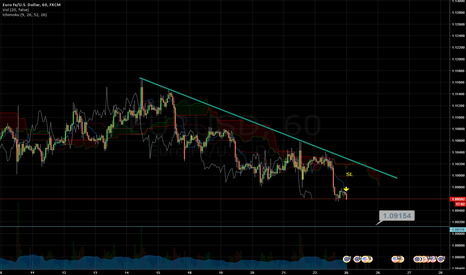 EURUSD: Dont even think about buying ! Strong downward trend !!!