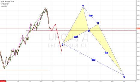 UKOIL: Ukoil: начнется с ГиПа, а закончится крабом...