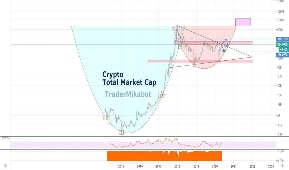 crypto market 2021
