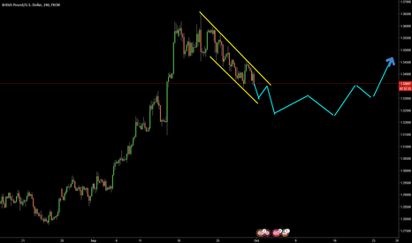 GBPUSD: GBPUSD going for another impulse upwards.