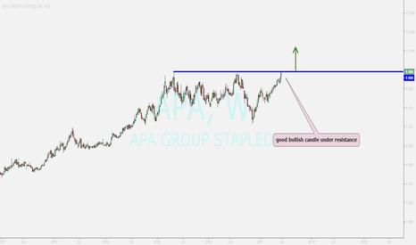 APA: APA....buy if breaking