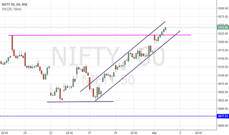NIFTY: Nifty Look Positive..