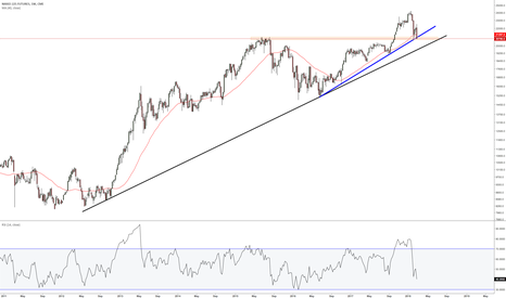 NY1!: just a pullback to confirm the (horizontal) breakout level?