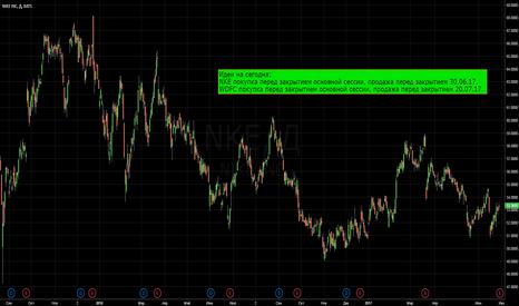 NKE: Покупка NKE и WDFC 29.06.17.