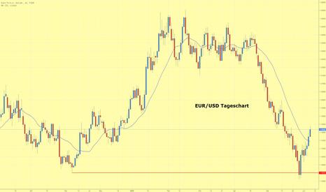 EURUSD: Kurserholung in EUR/USD setzt sich weiter fort