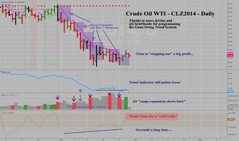 CLZ2014: Crude Oil -CLZ2014 -Daily -Gann Swing Still Short but....