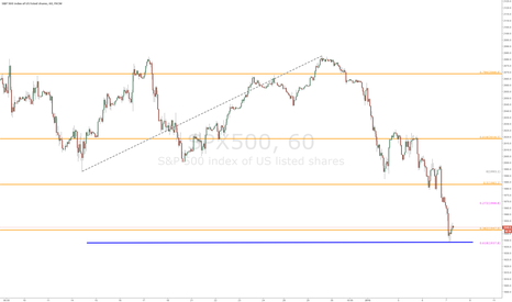SPX500: SPX 500 - 60 min chart (updated) - Globex low and bounce