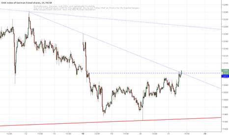 GER30: dax_is_on_the_Line_Daxswings-long-short-by-brokervorschlag