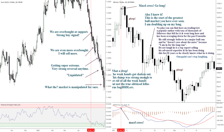 EURUSD: My top 10 most idiotic advice you get out there.