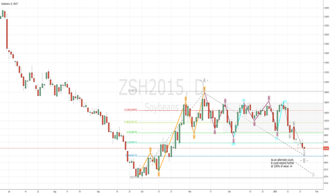"ZSH2015: ZS upward ""C"" wave to come (???)"