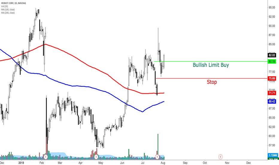 IRBT: IRBT bullish swing