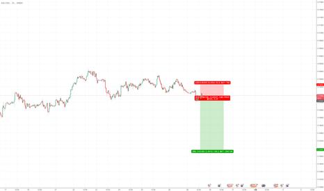 AUDUSD: 澳元兑美元做空,七支决策完全策略