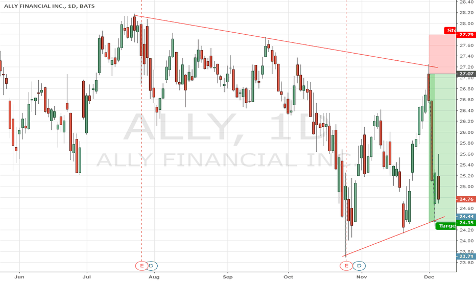 51pxJRcH_mid ally stock price and chart tradingview