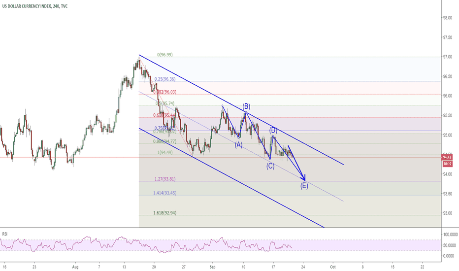 DXY: 2009 DXY update