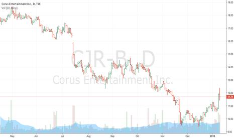 CJR-B: Corus Entertainment May- Jan