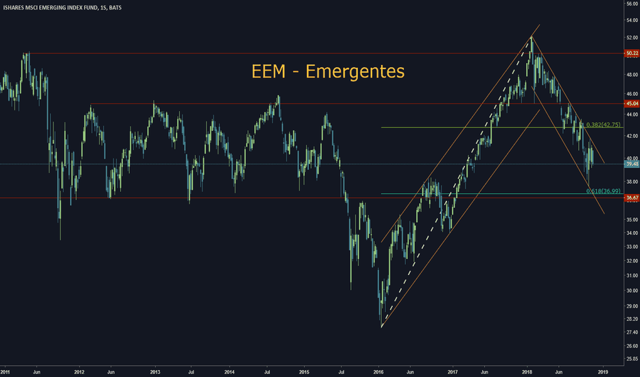 EEM: EEM Emergentes