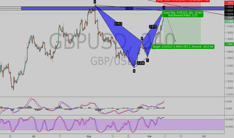 GBPUSD: were going down now