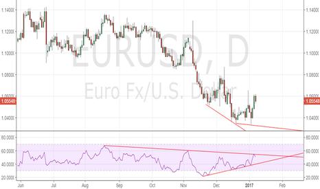 EURUSD: EUR/USD – short-term outlook remains bullish