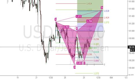 USDJPY: UJ moving for FOMC tonight