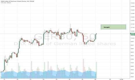 GER30: Buy gossip, sell the fact, ECB tomorrow