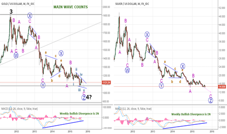 XAGUSD: GOLD vs. SILVER - CANT BE MORE SIMILAR !!