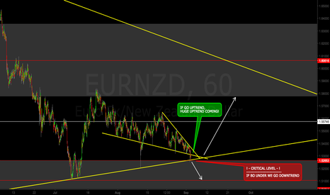 EURNZD: EURNZD - CRITICAL LEVEL (UPCOMING WEEK SETUP, SEPT 4th - 9th)