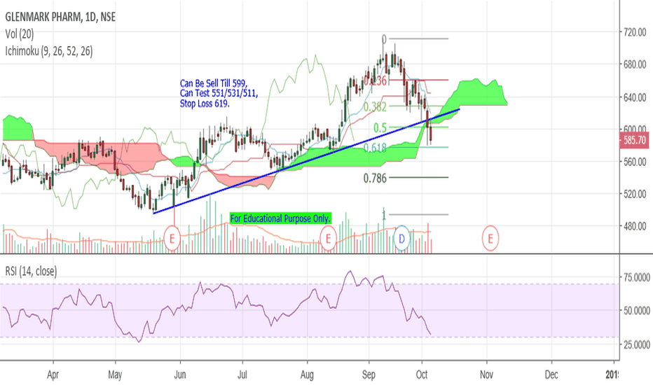 GLENMARK: Glenmark - Break Down Below Cloud.