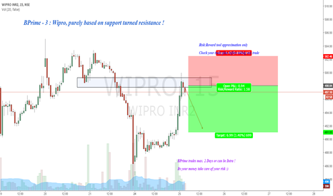 WIPRO: BPrime-3 : Wipro will it go down ?!